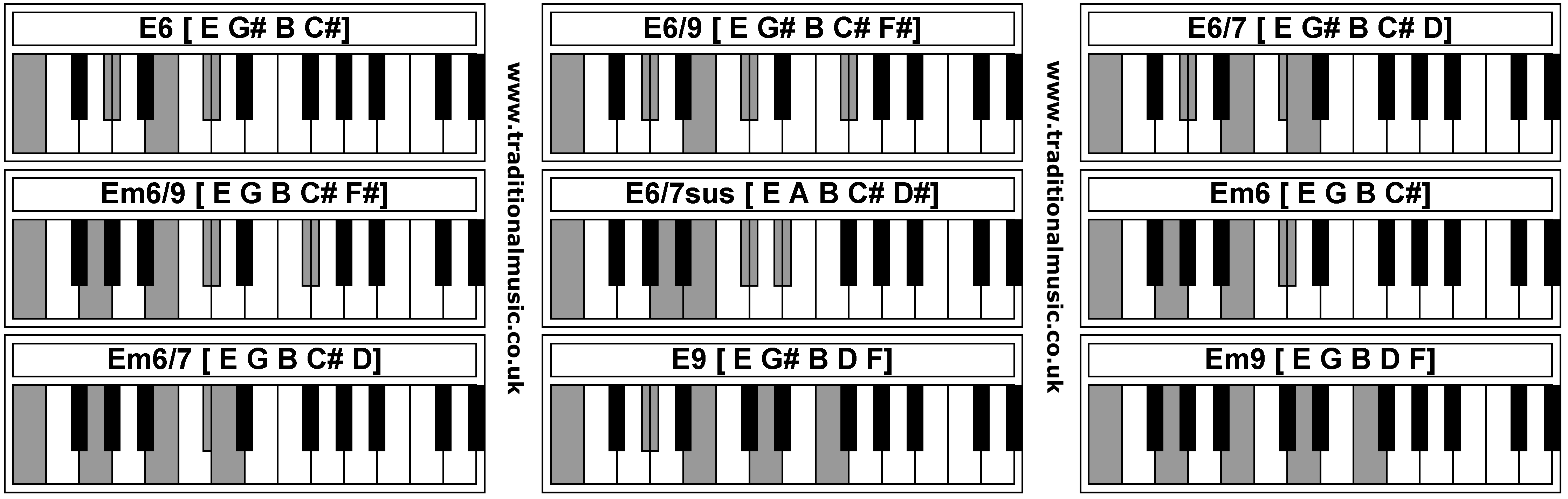 Piano Chord Chart Left Hand - Viewing Gallery