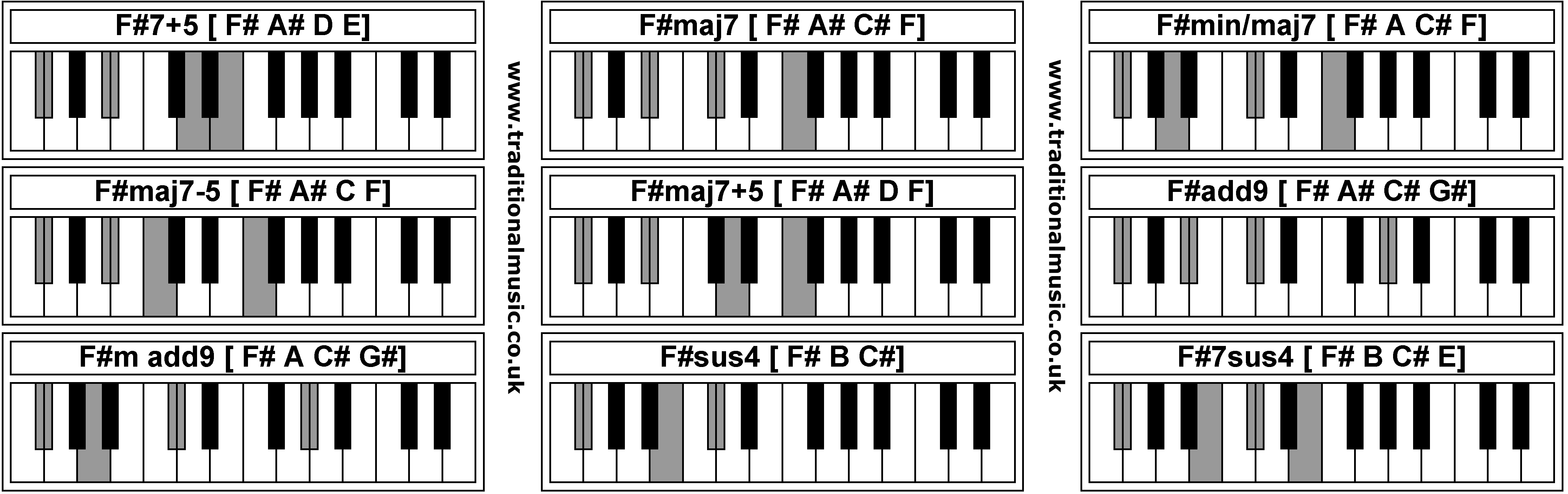 Images of pin free piano chord sc f maj7 pictures to pin on pinterest hexwebz Image collections