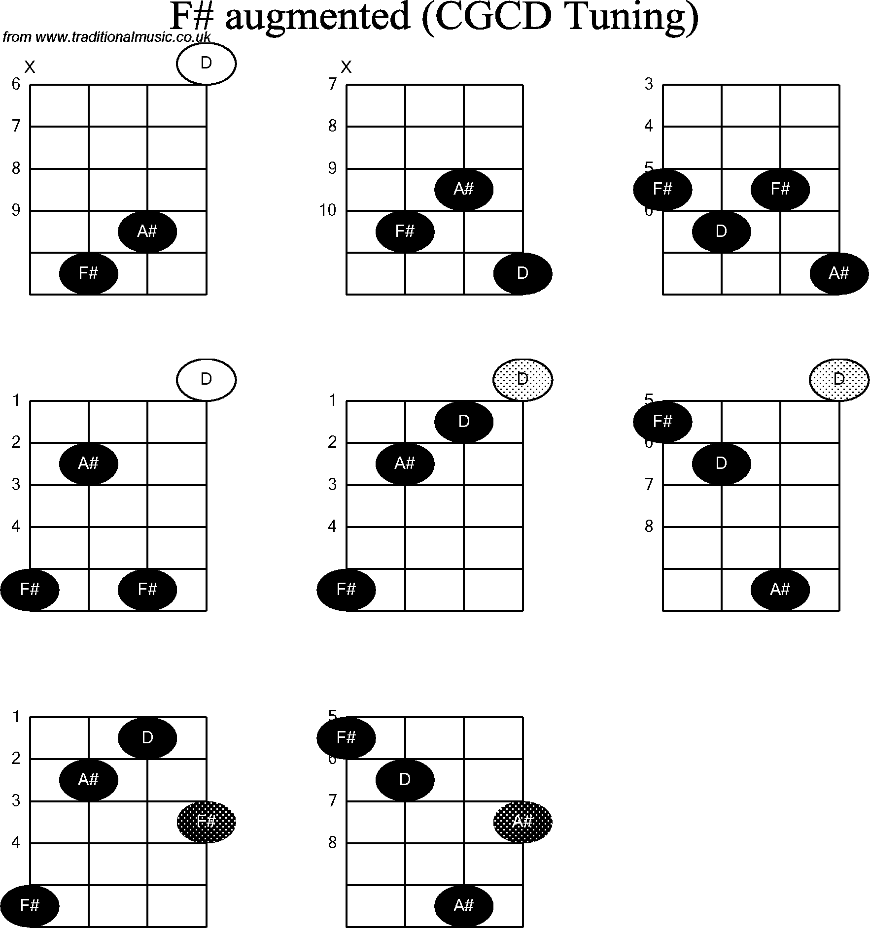 Chord diagrams for banjodouble c f augmented chord diagrams for banjodouble c f augmented hexwebz Image collections