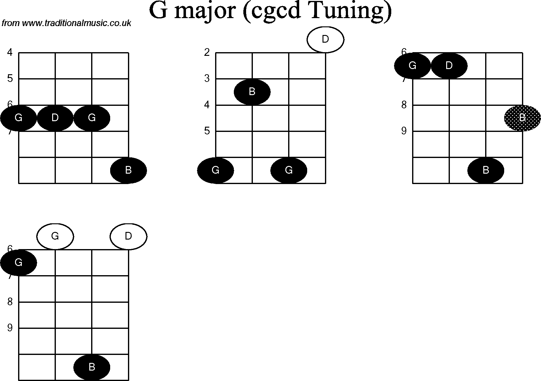 Chord diagrams for banjodouble c g chord diagrams for banjodouble c g hexwebz Image collections