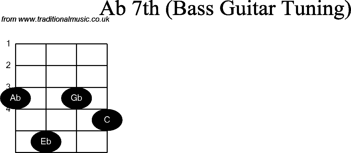bass-chords-ab7th.png