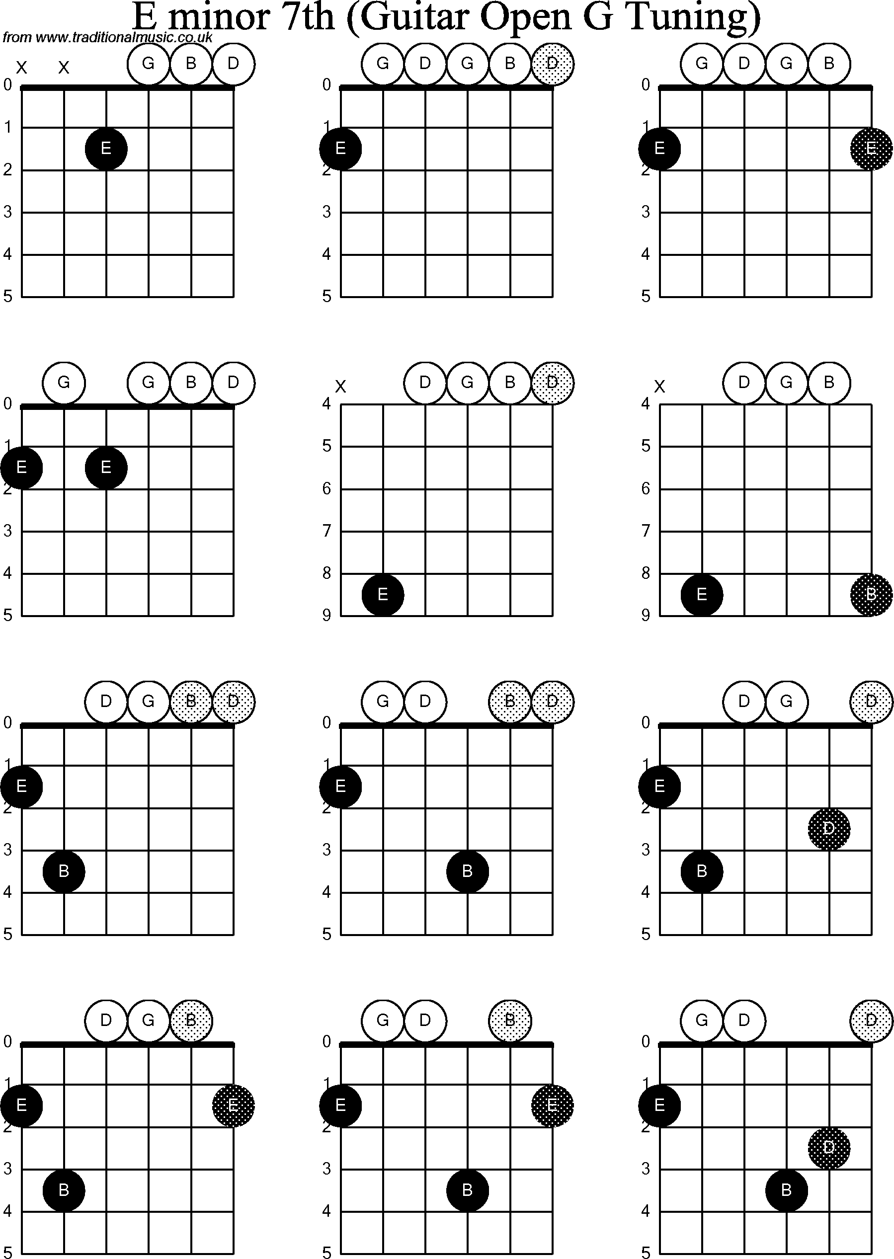 E Chord For Guitar Gallery Basic Guitar Chords Finger Placement