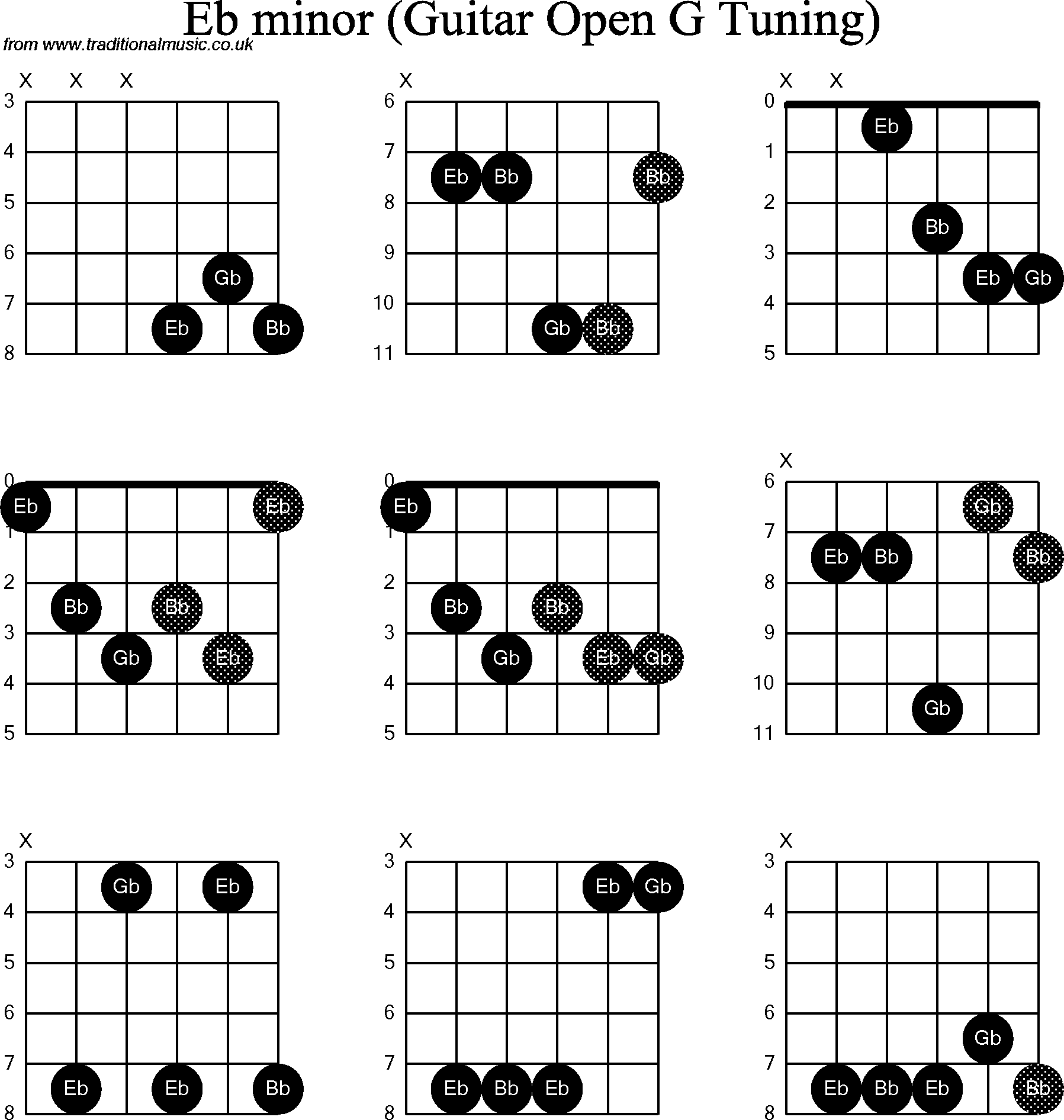 Images Of G Minor Guitar Chord Spacehero
