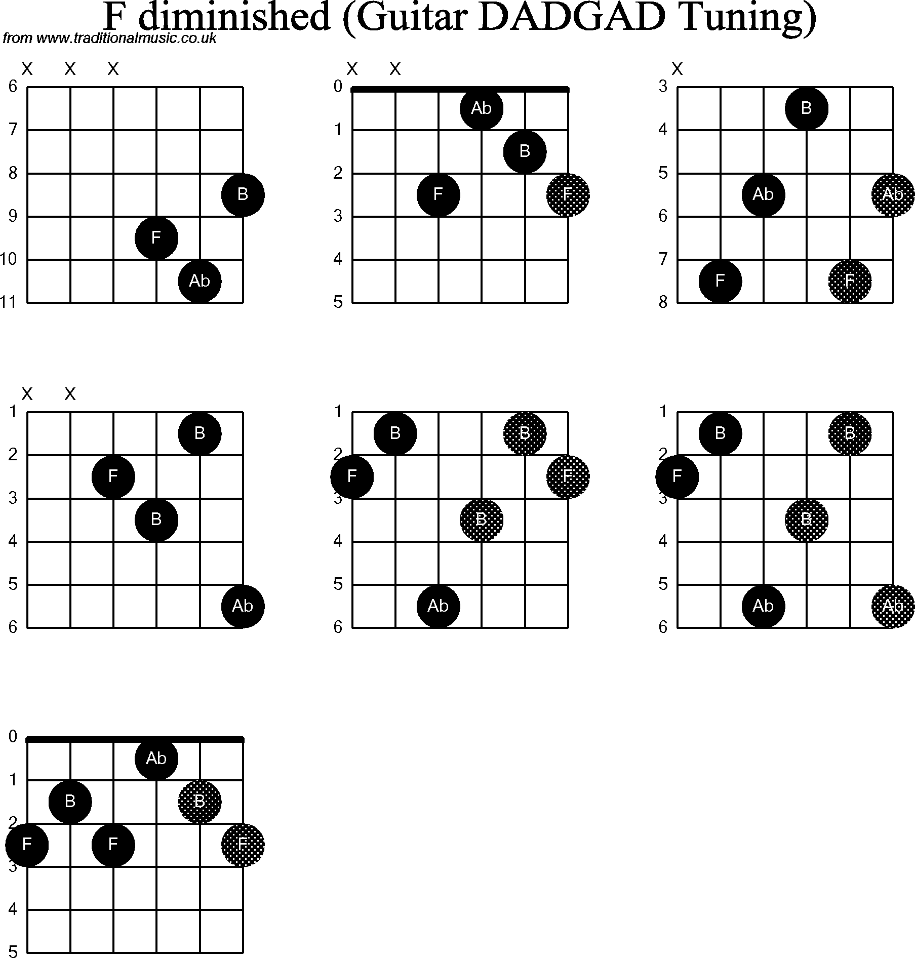 you are stronger chords pdf