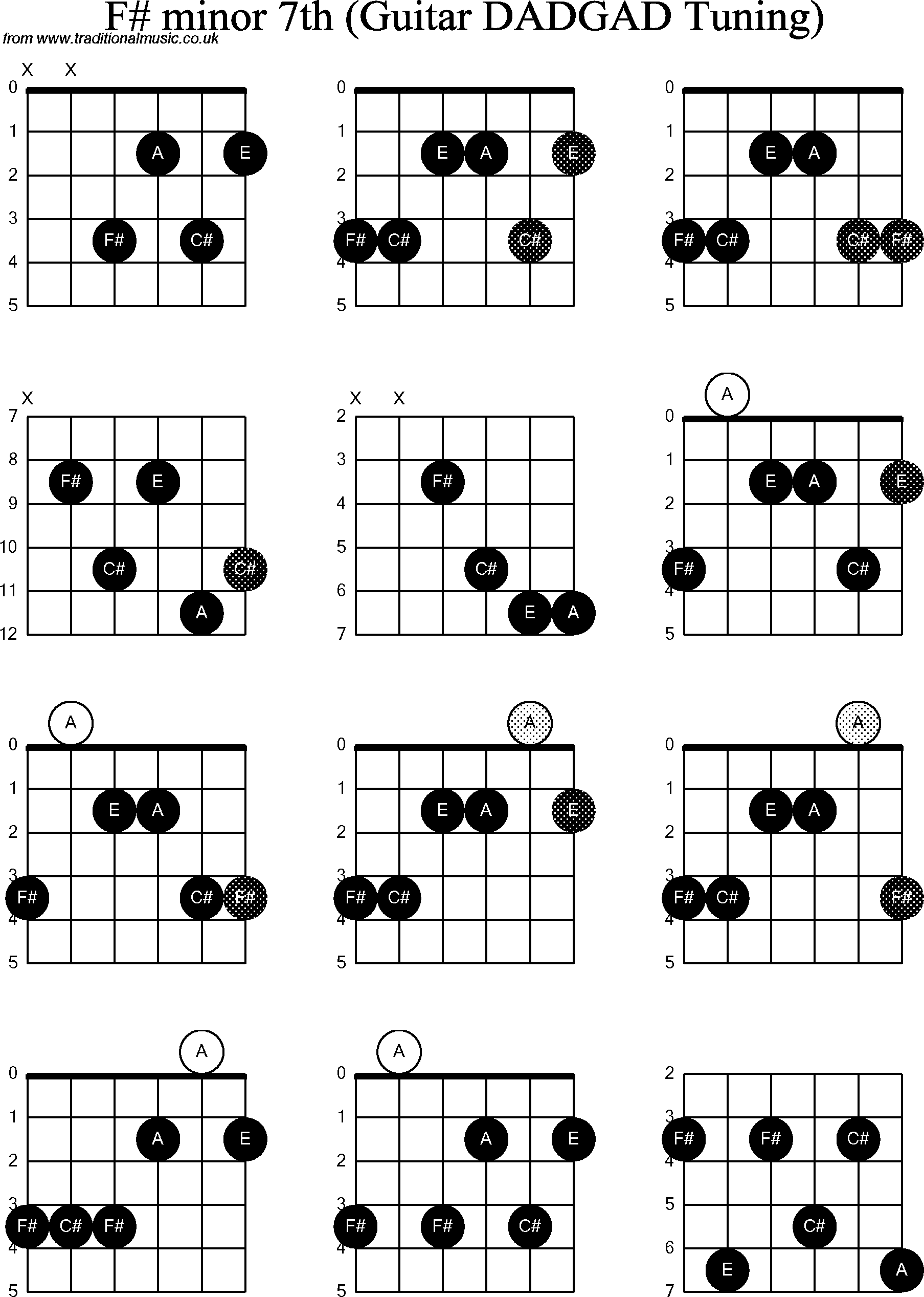 F Sharp Minor Guitar Chord Sketch Coloring Page