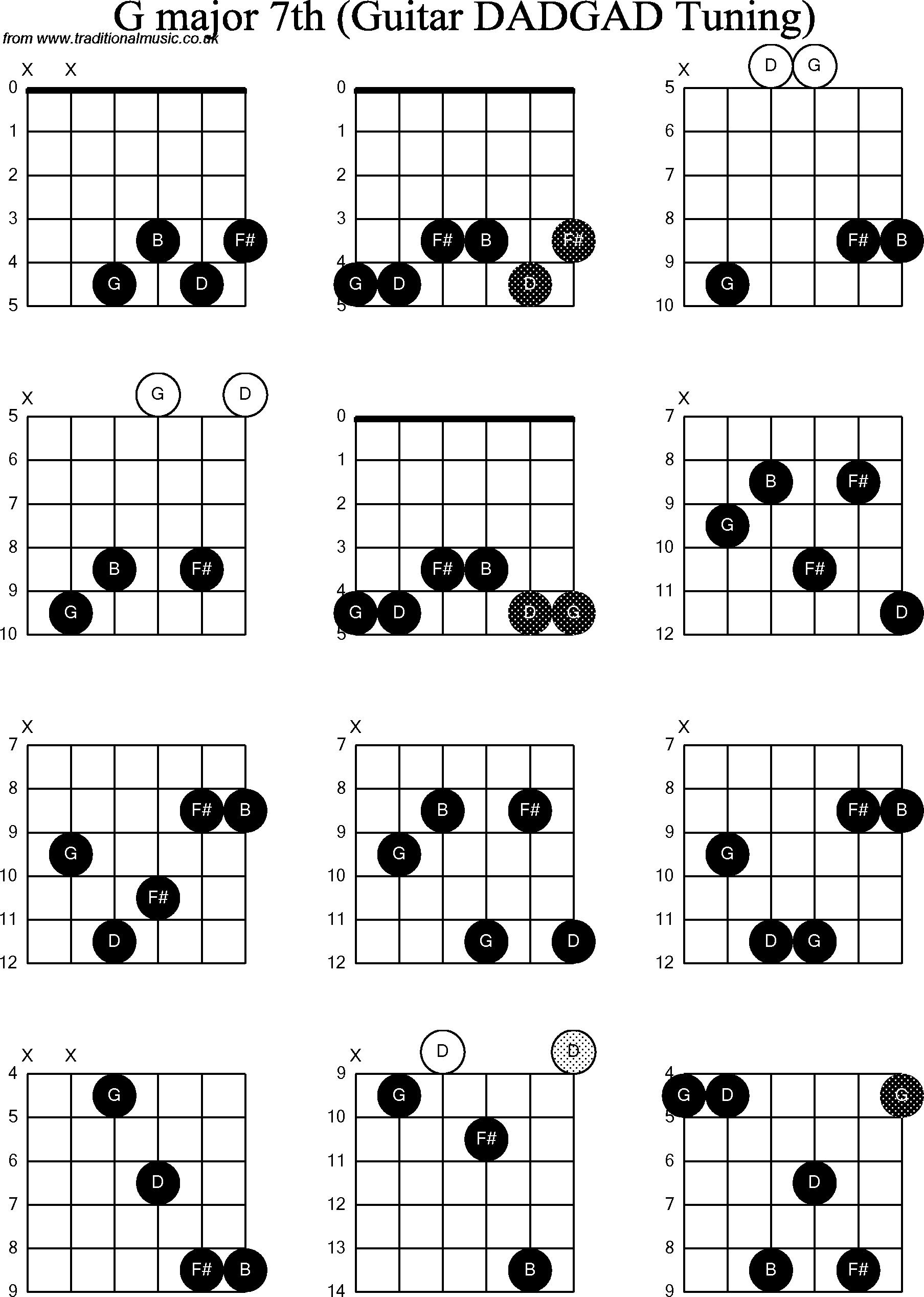 Gallery For u0026gt; G Major Chords Guitar