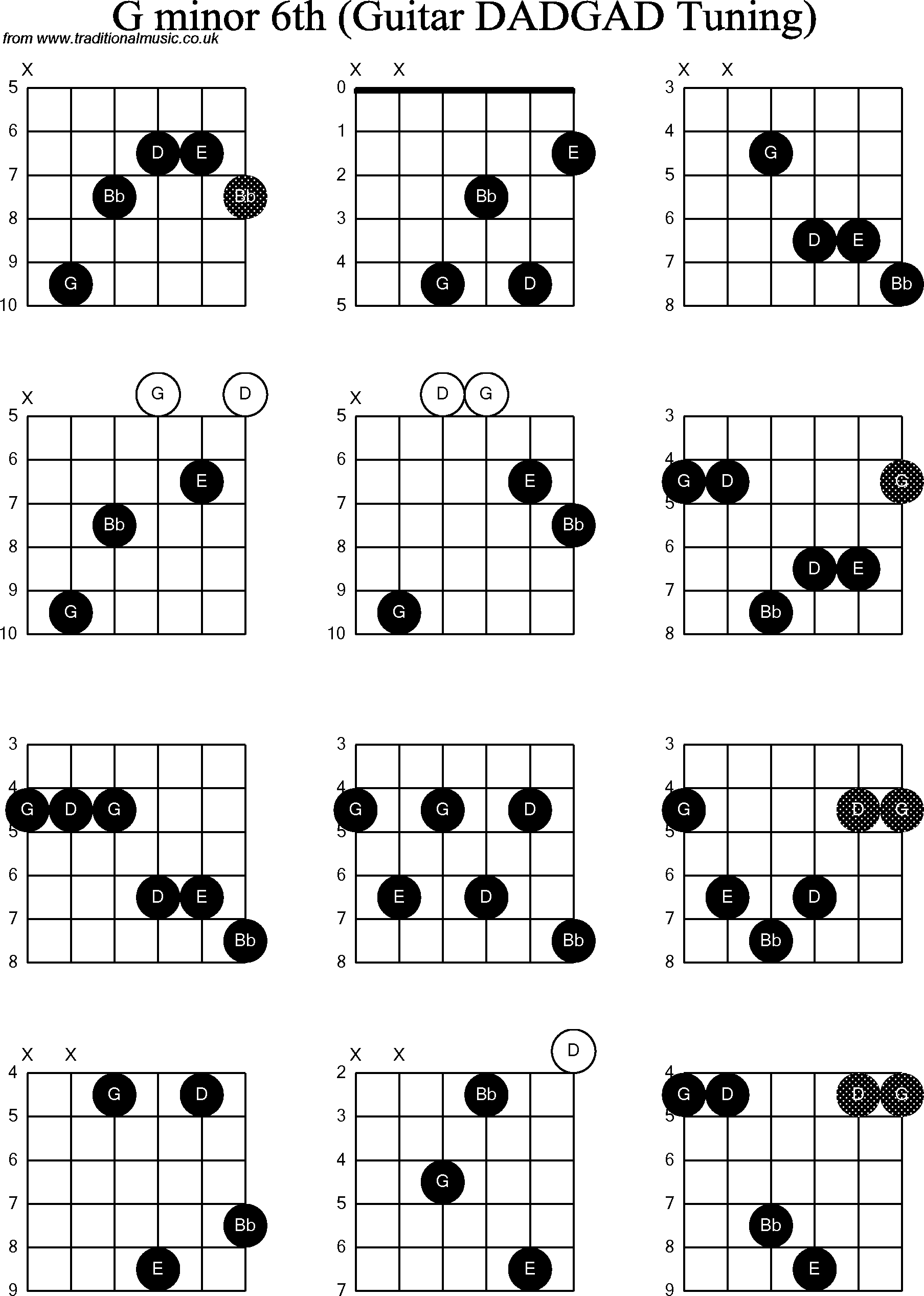 Basic Guitar Chords Finger Placement : www.galleryhip.com - The Hippest Pics