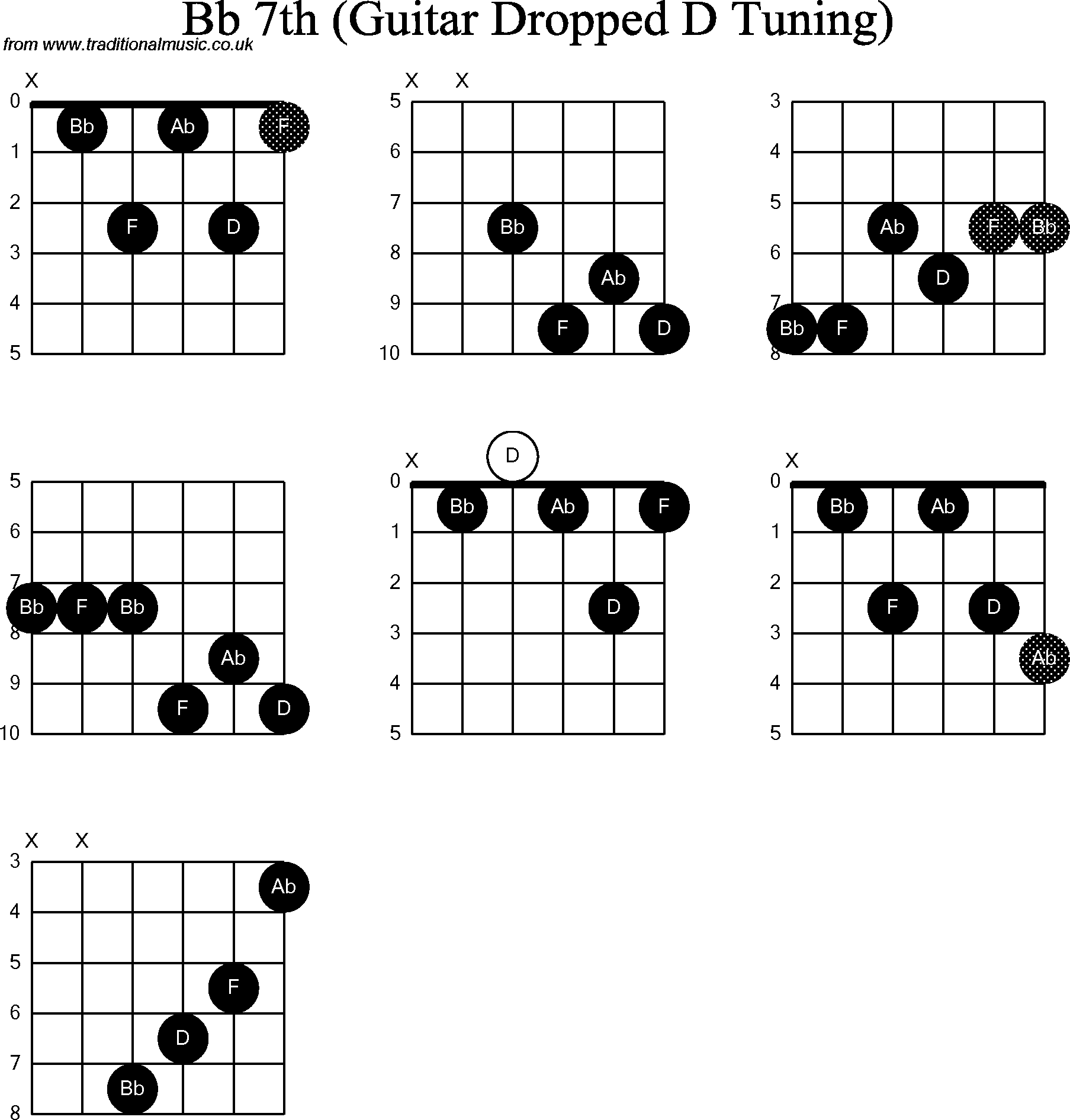 ever be chords pdf g