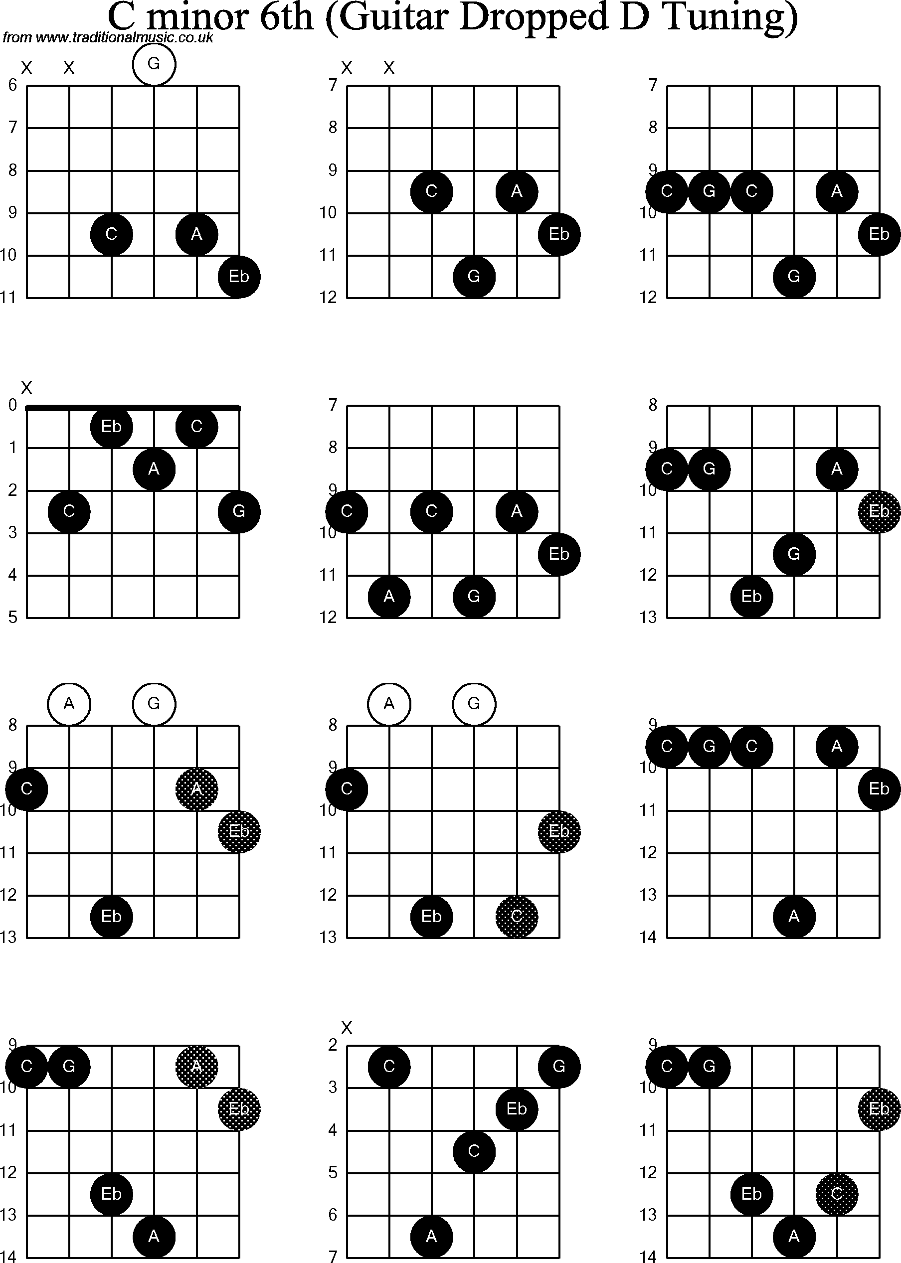 C Minor 11 Chord Diagram Block And Schematic Diagrams