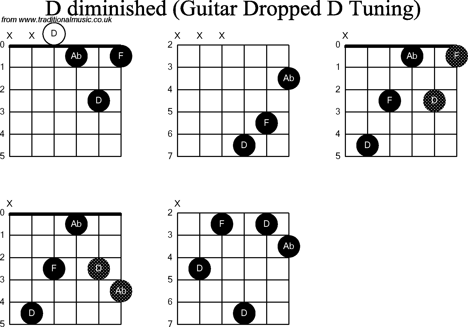 D Barre Chord Diagrams Block And Schematic Diagrams