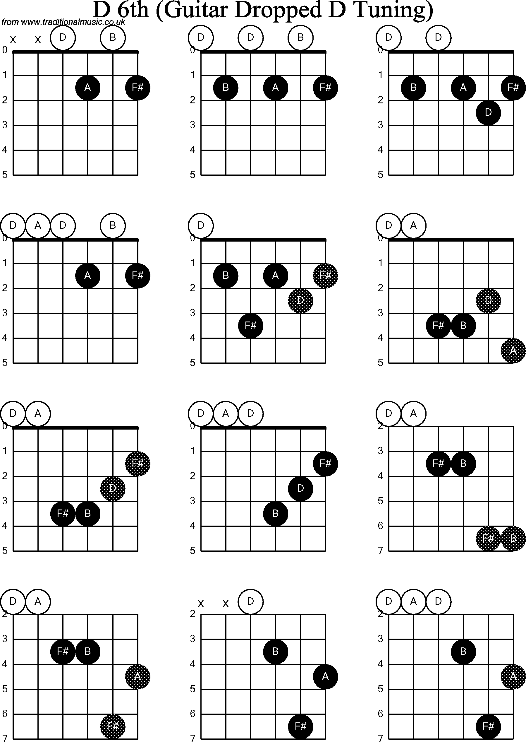 Chord diagrams for dropped d guitardadgbe d6th chord diagrams for dropped d guitardadgbe d6th hexwebz Choice Image