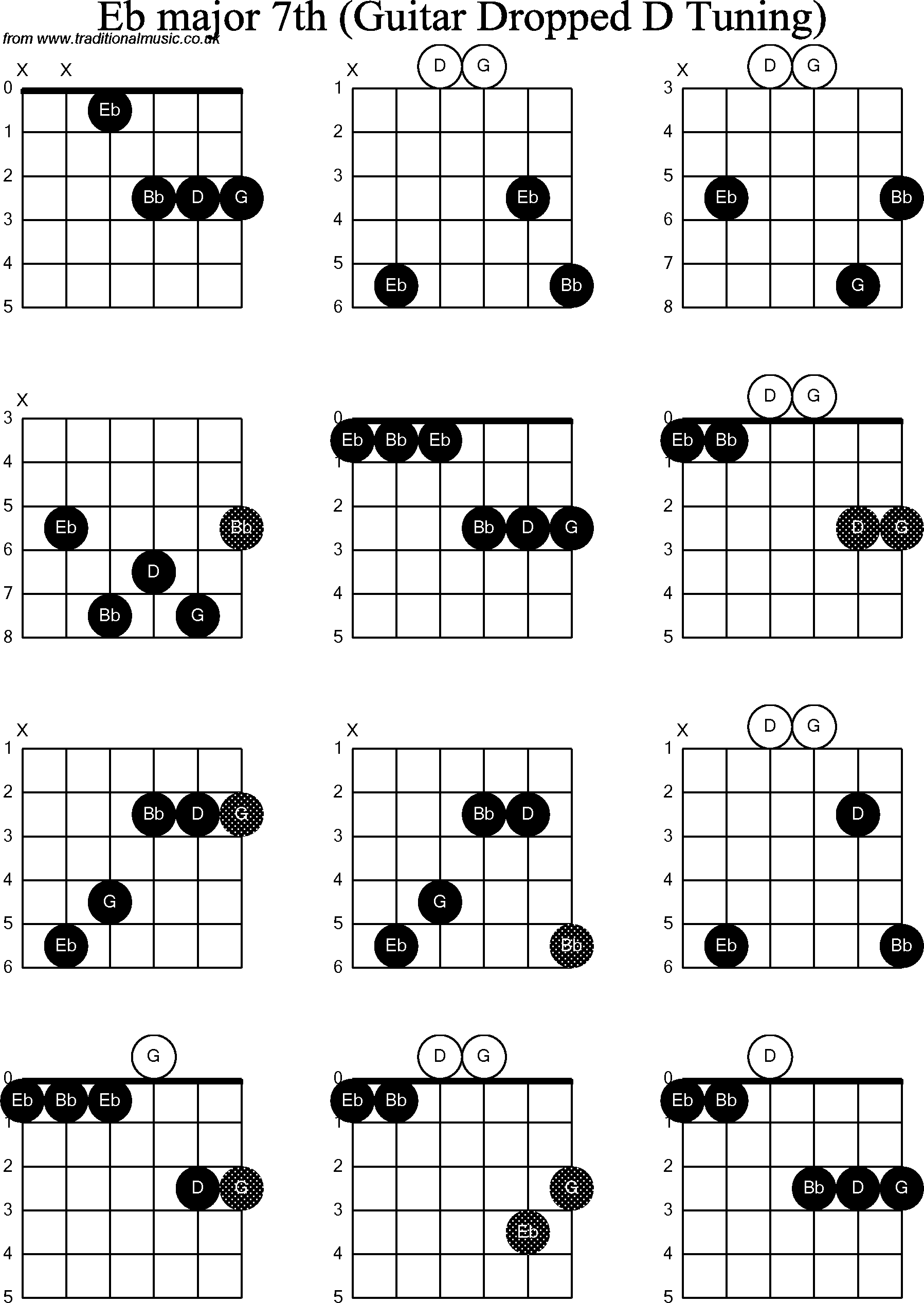 E Flat Chord On Guitar 3918586 1cashingfo