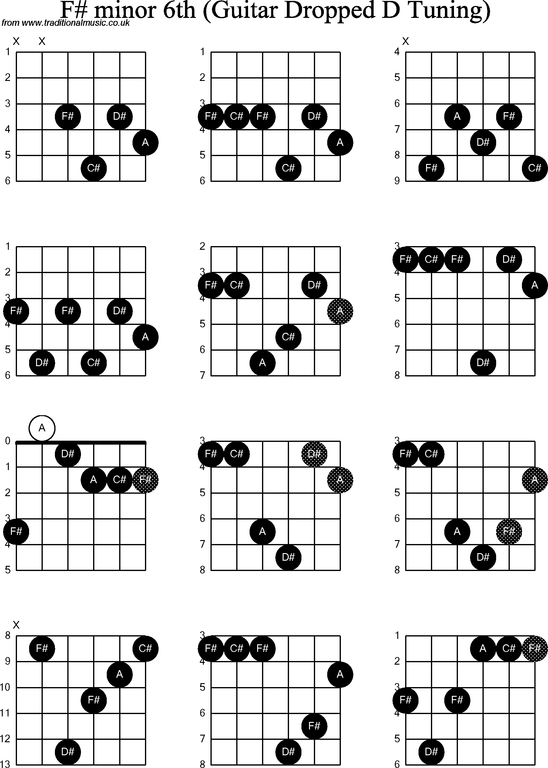 Chord Diagrams For Dropped D Guitardadgbe F Sharp Minor6th