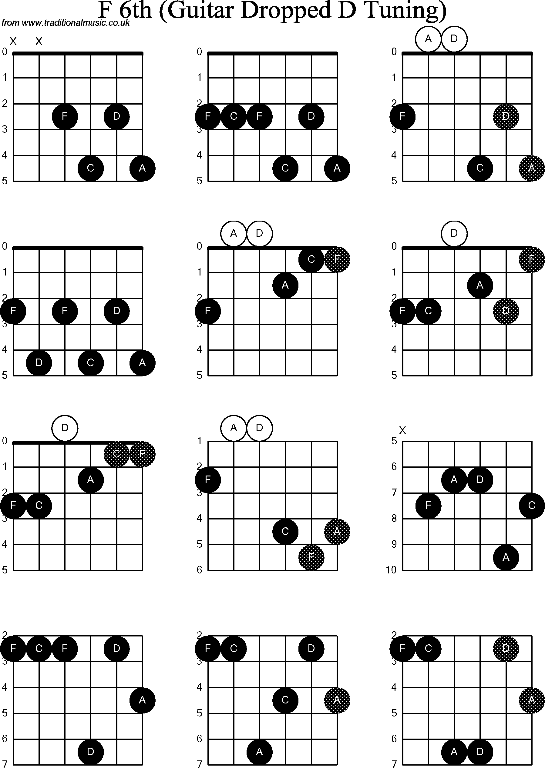 guitar chords to print out - Music Search Engine at Search.com