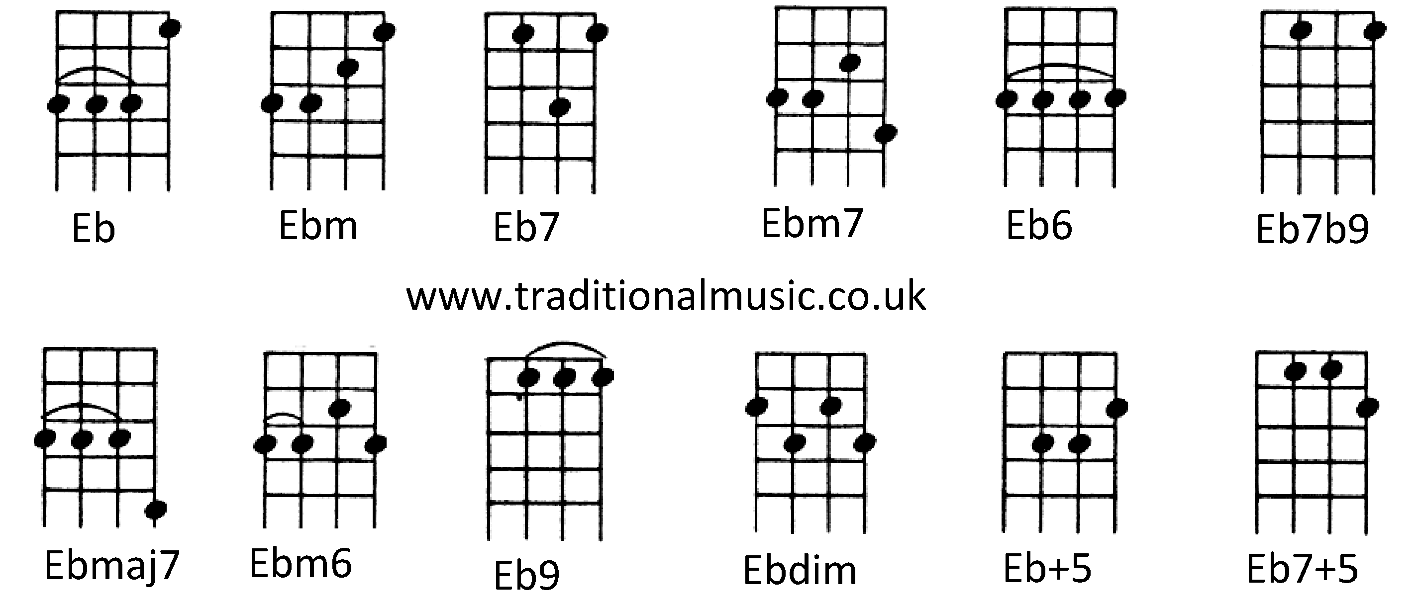 List Of Synonyms And Antonyms Of The Word Ebm Chord
