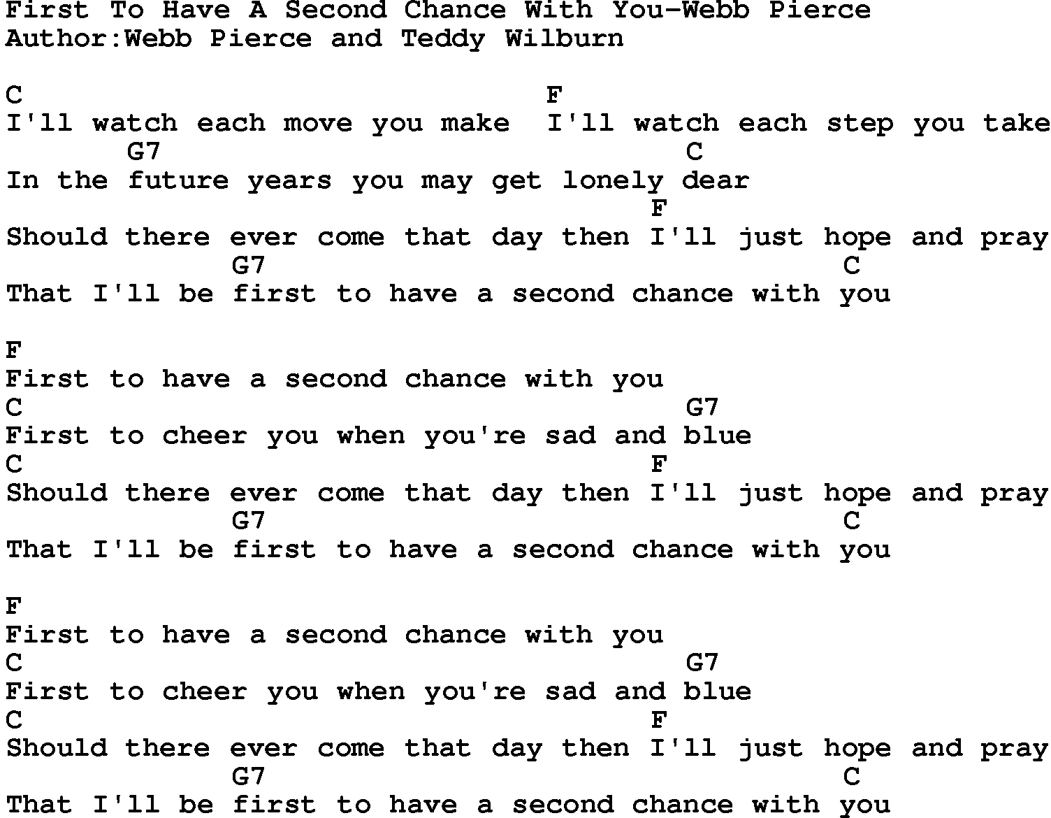 Funky Second Chance Chords Ideas Beginner Guitar Piano Chords
