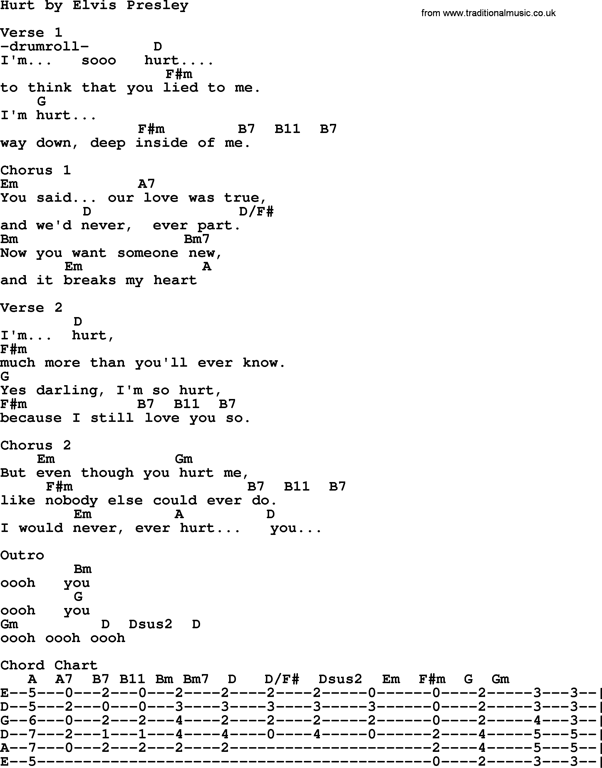 Hurt By Elvis Presley Lyrics And Chords