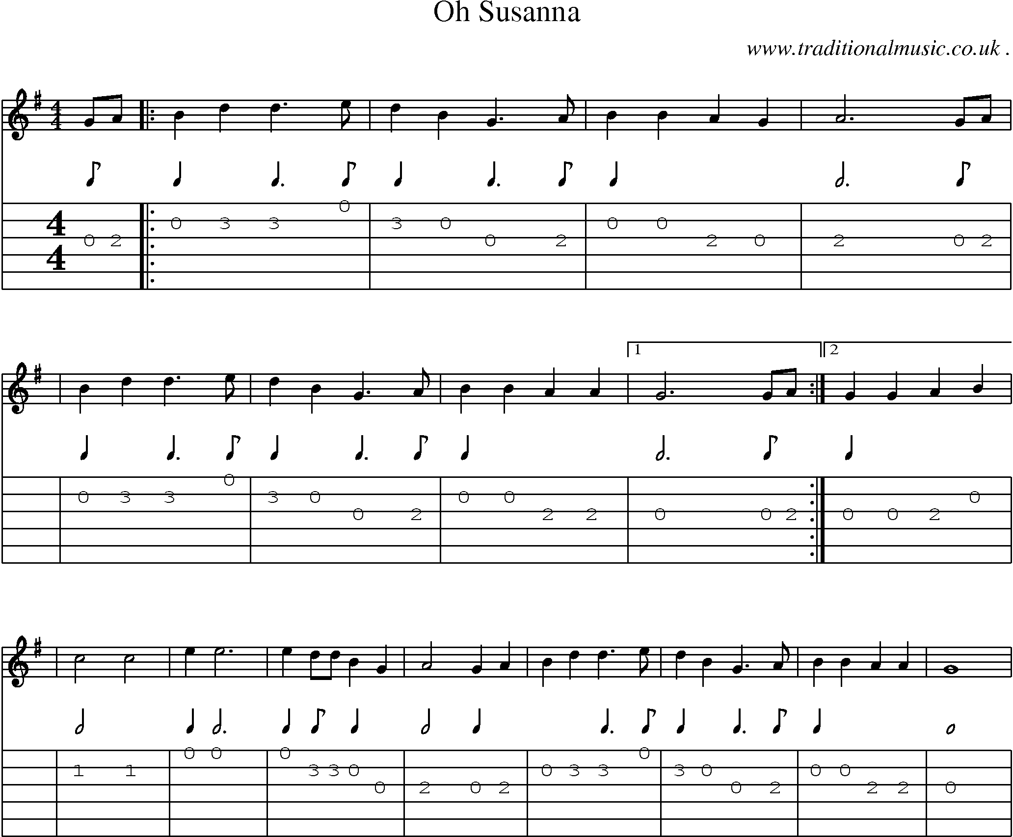 Deck The Halls Guitar Tab Music images