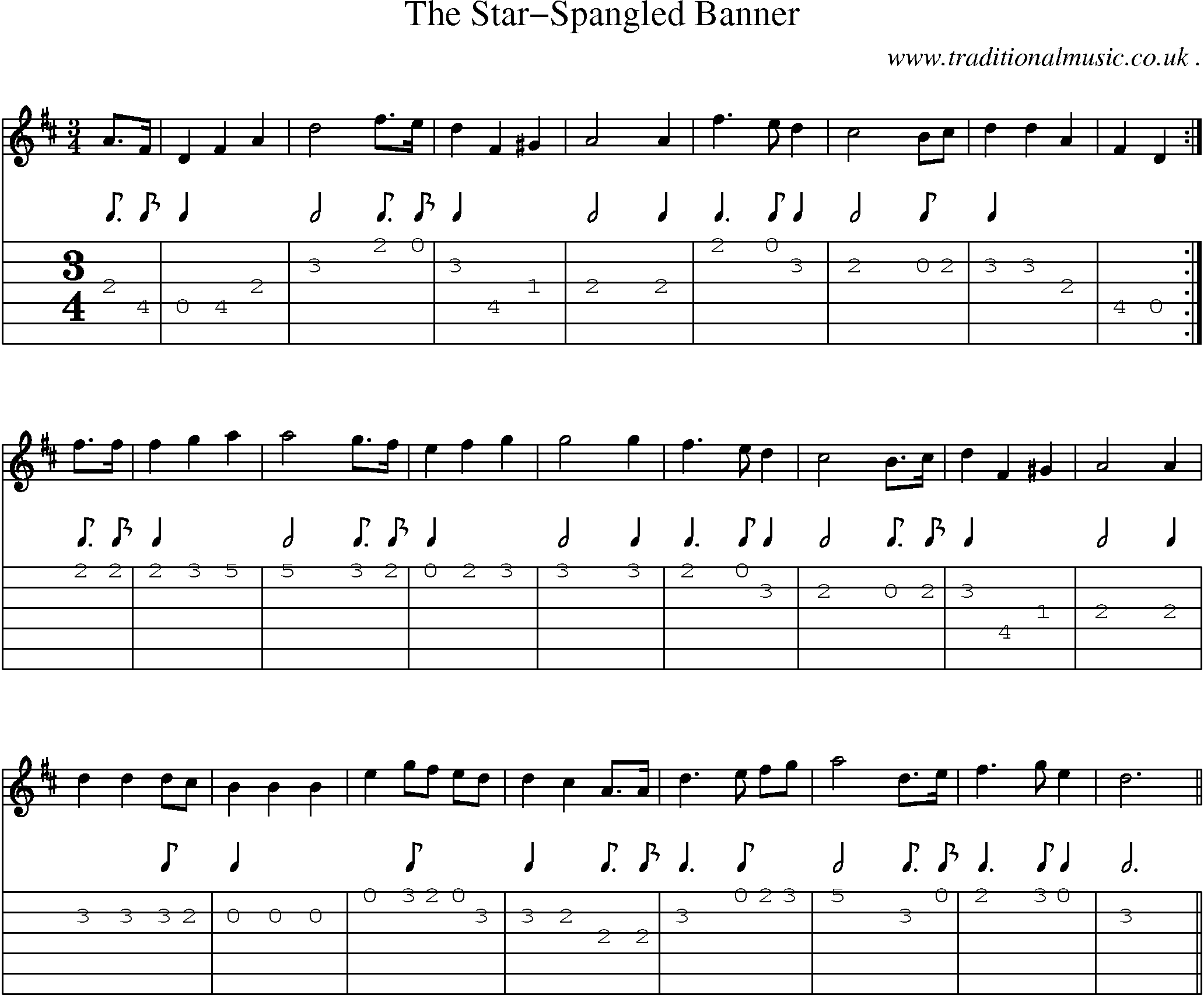 How to get better ear eat sleep guitar star spangled banner melody and sight reading in d 61nrg0abxgl chords in g hexwebz Gallery