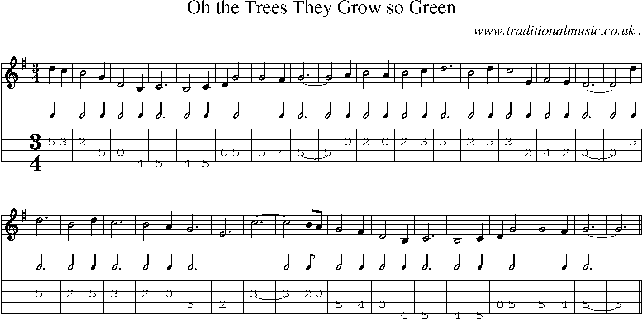 Folk and Traditional Music, Sheet-Music, Mandolin tab, midi, mp3 and PDF for: Oh The Trees They ...