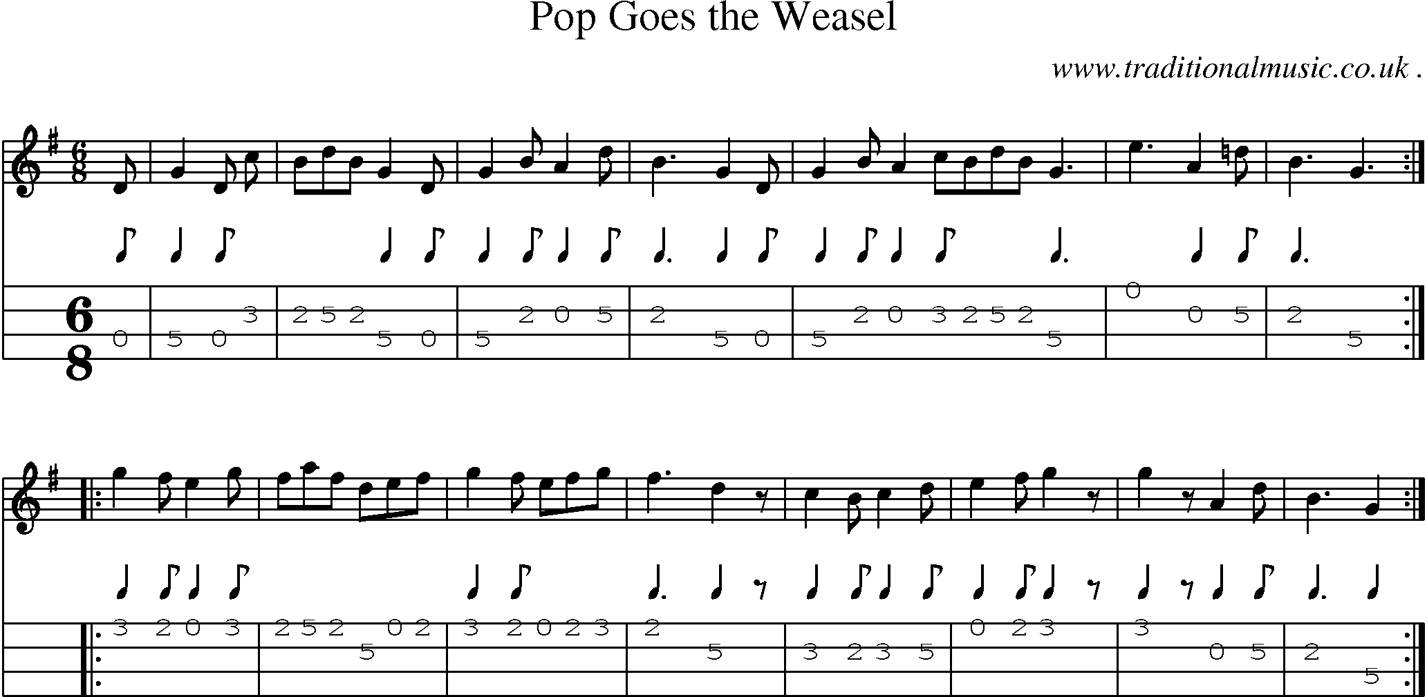 Folk and Traditional Music, Sheet-Music, Mandolin tab, midi, mp3 and PDF for: Pop Goes The Weasel