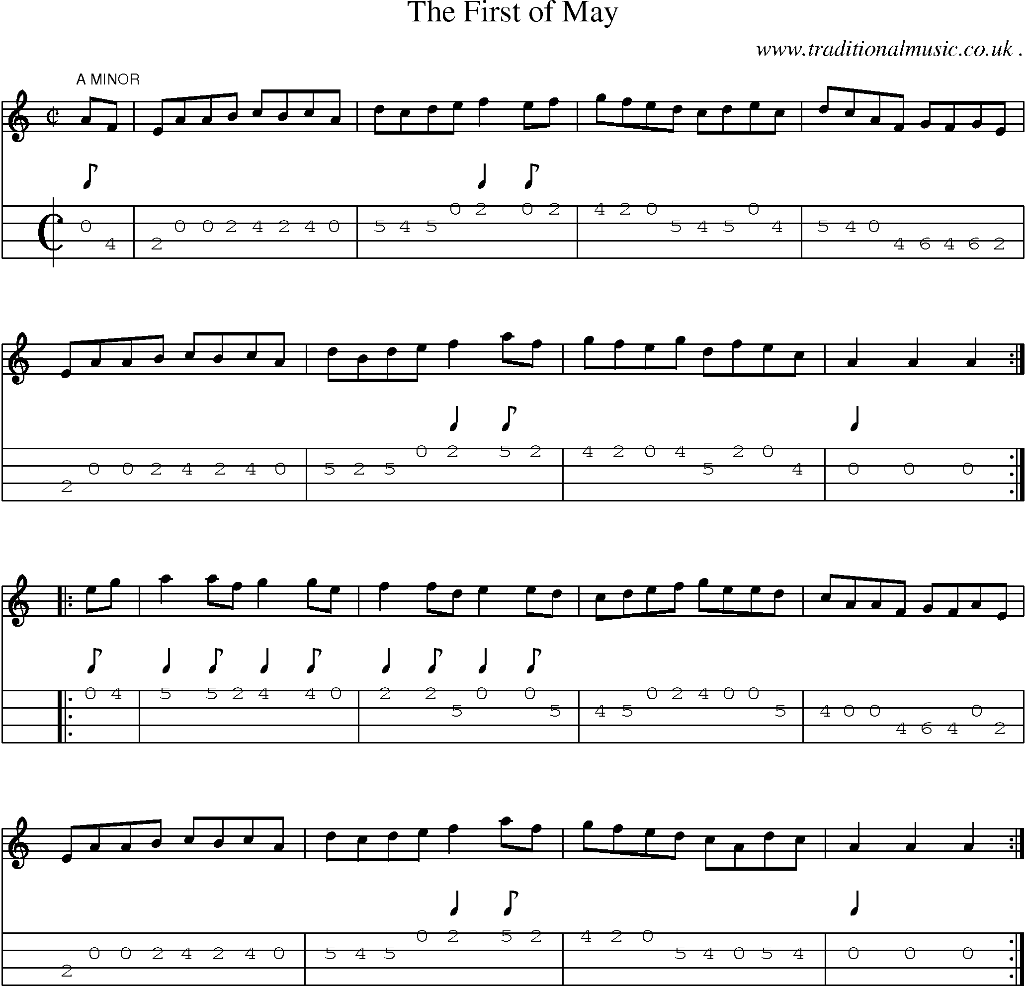 Folk and traditional music sheet music mandolin tab for First house music