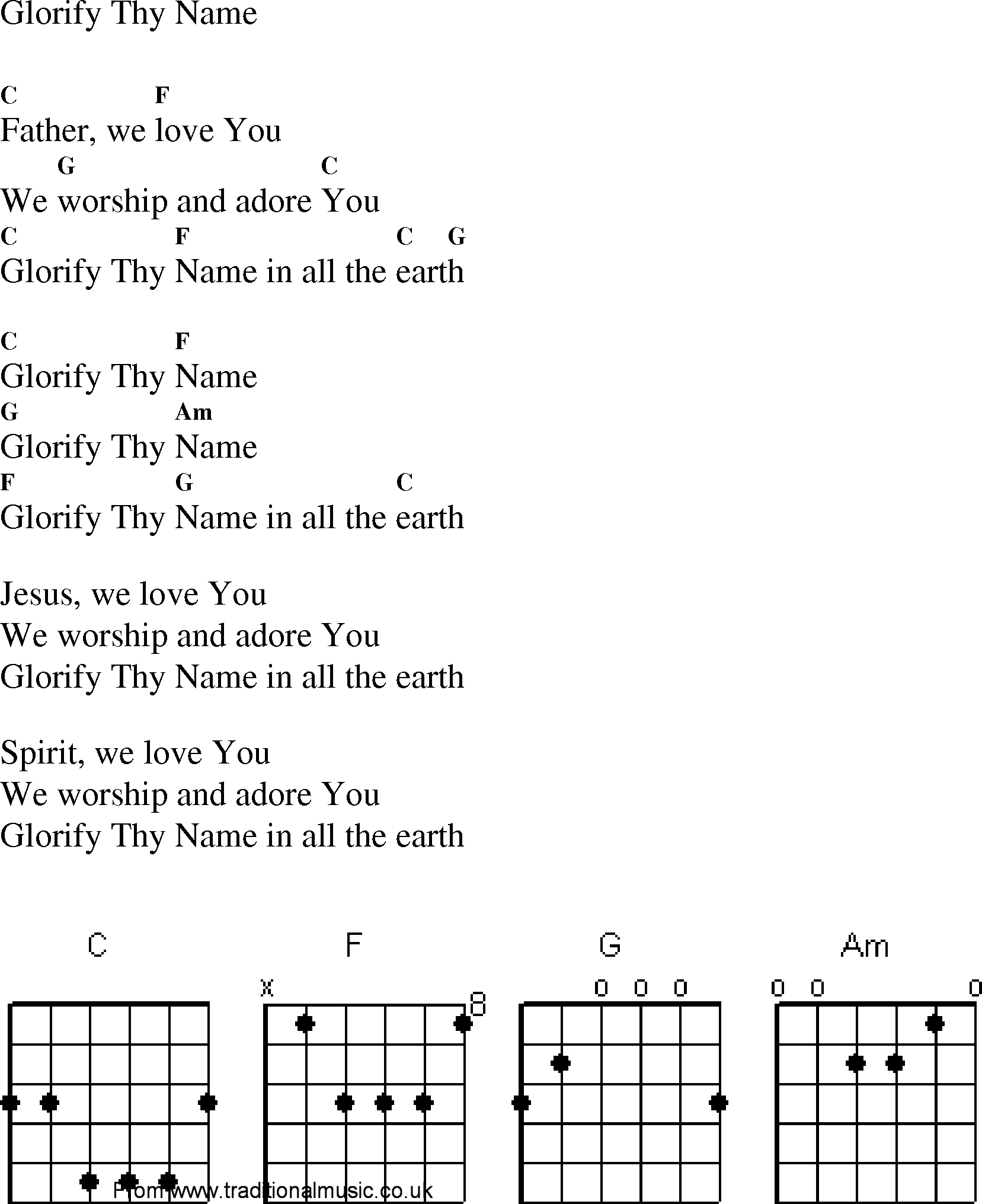 Guitar chords for worship songs