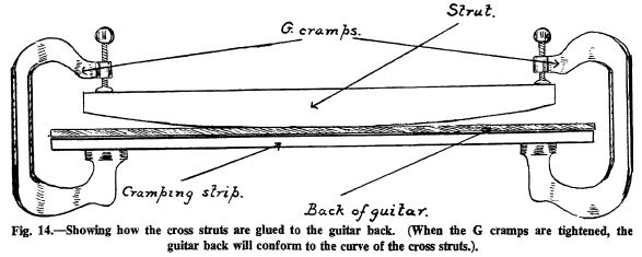 Complete Plans Instruction On How Make Your Own Spanish Guitar