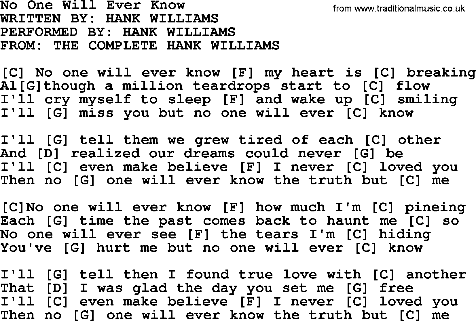 Hank Williams Song No One Will Ever Know Lyrics And Chords