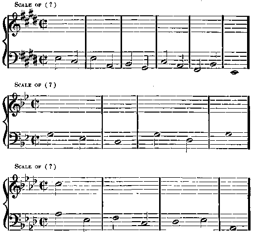 how to learn harmony in music