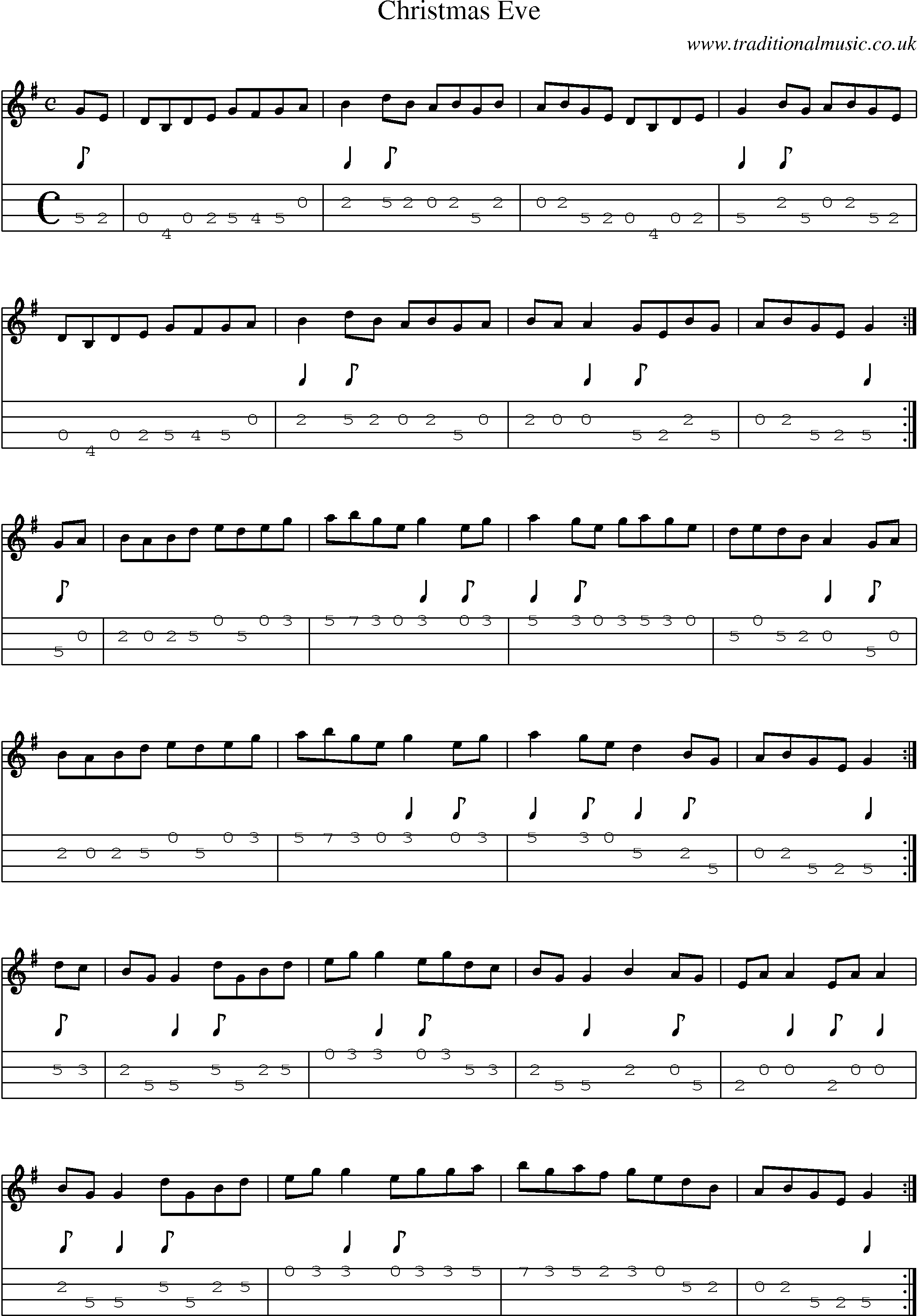 Irish Music Tune: Christmas Eve with Mandolin Tab, Sheetmusic, Midi, Mp3 and PDF