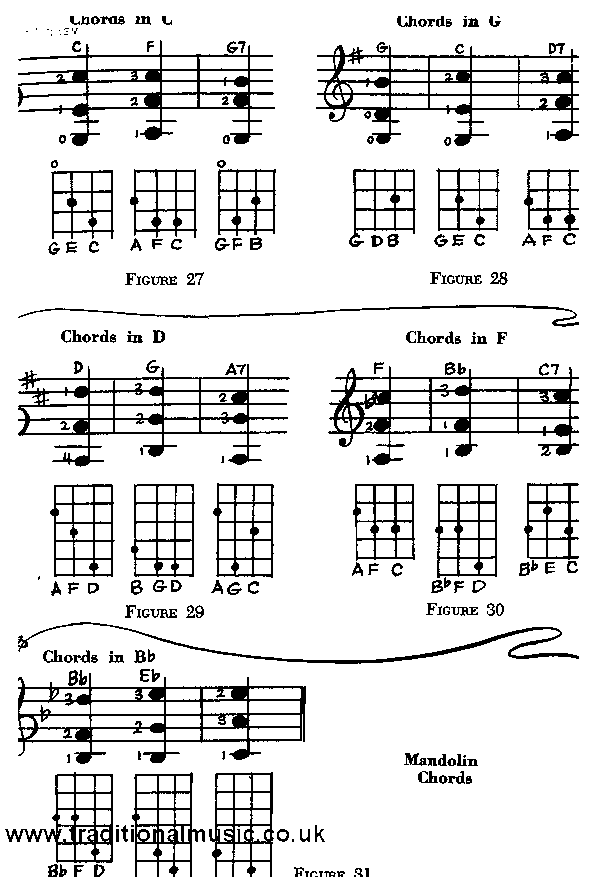 Its Easy To Make Music Page 49