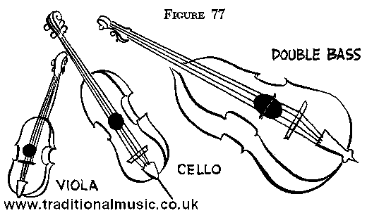 It S Easy To Make Music Page 88