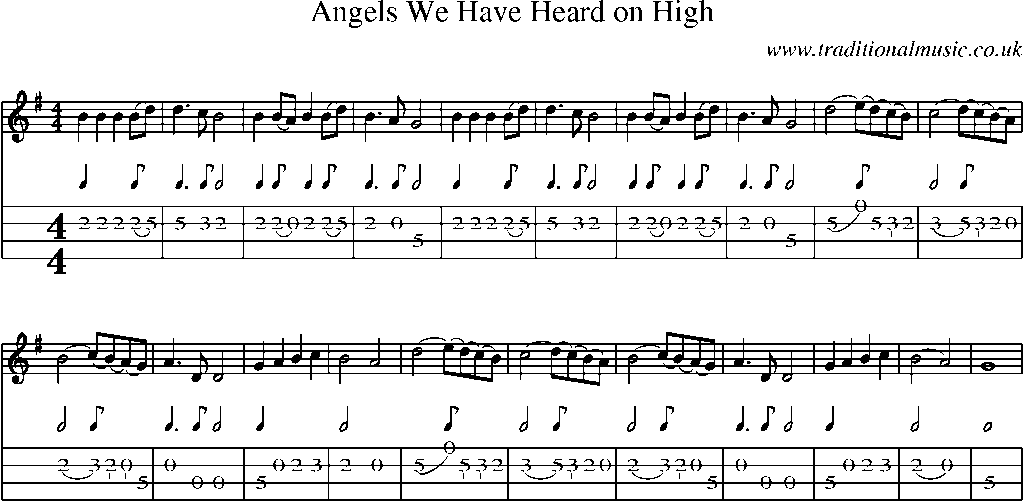 Angels We Have Heard On High Sheet Music Ibovnathandedecker