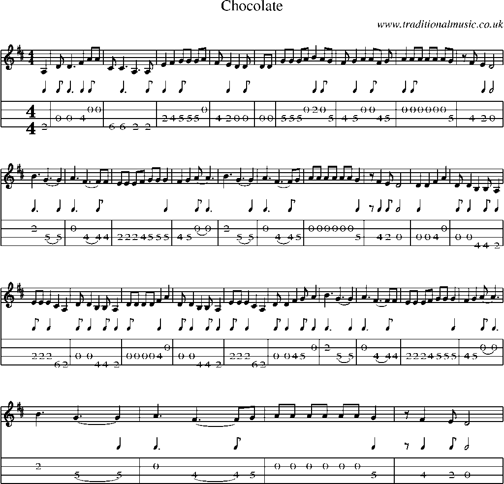 Mandolin Tab and Sheet Music for song:Chocolate