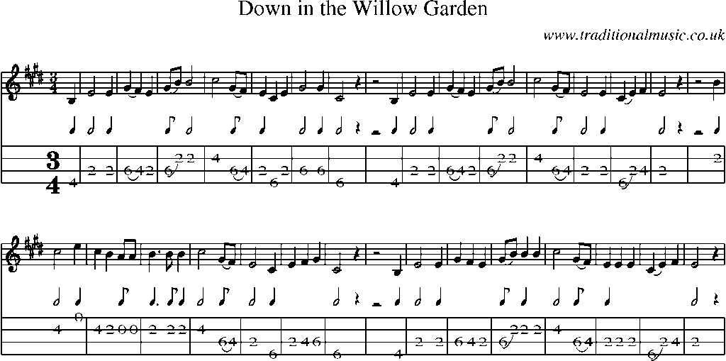 Mandolin Tab and Sheet Music for song:Down In The Willow Garden