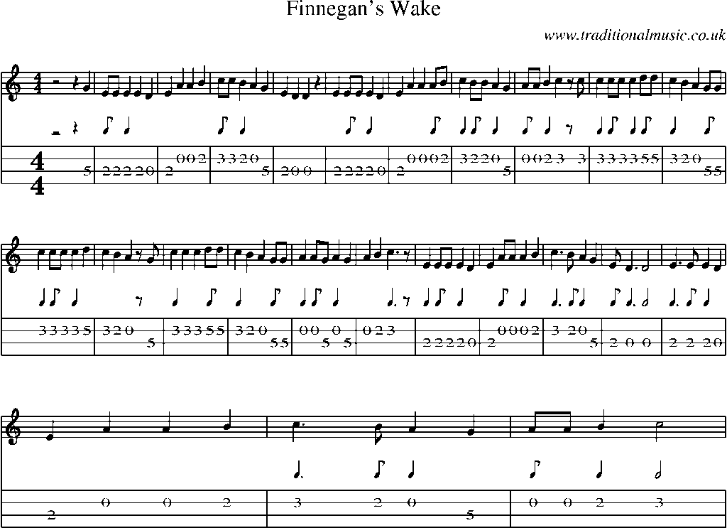 Mandolin Tab and Sheet Music for song:Finnegan's Wake