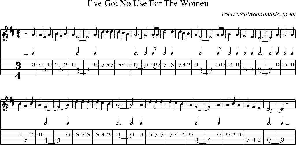 Mandolin Tab And Sheet Music For Songive Got No Use For The Women