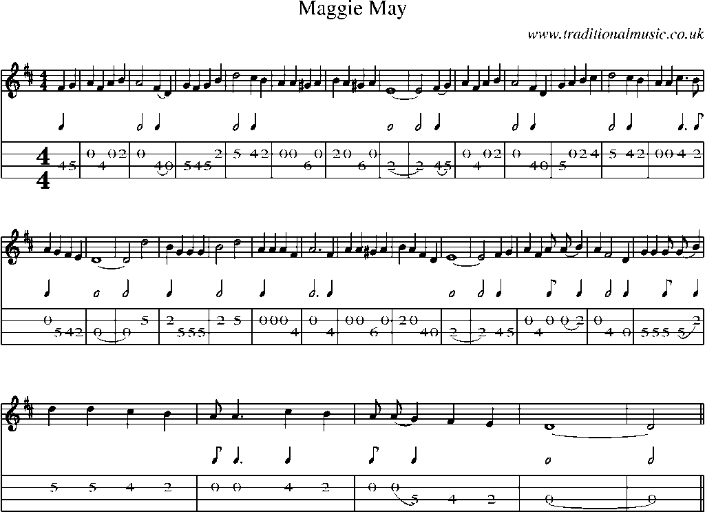 Mandolin Tab and Sheet Music for song:Maggie May