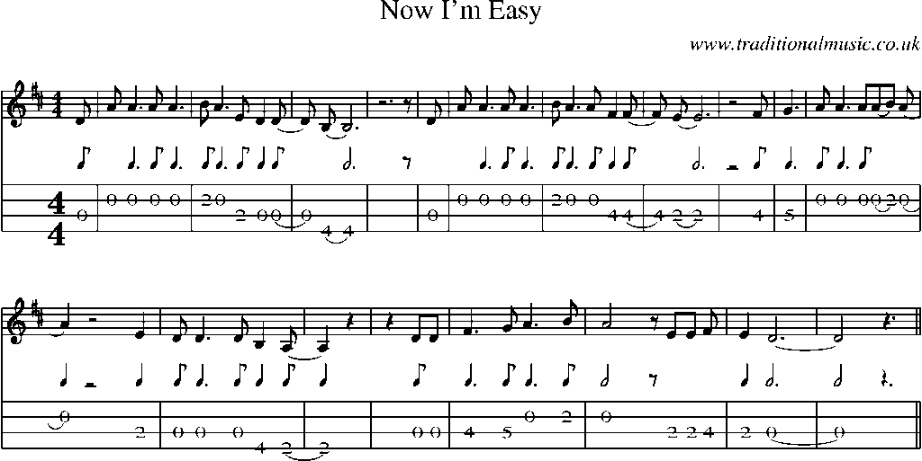 Mandolin Tab and Sheet Music for song:Now Iu0026#39;m Easy