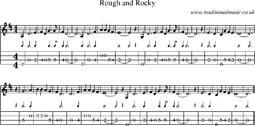 Mandolin Tab and Sheet Music for song:Rough And Rocky