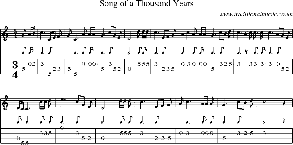 Mandolin Tab And Sheet Music For Songsong Of A Thousand Years