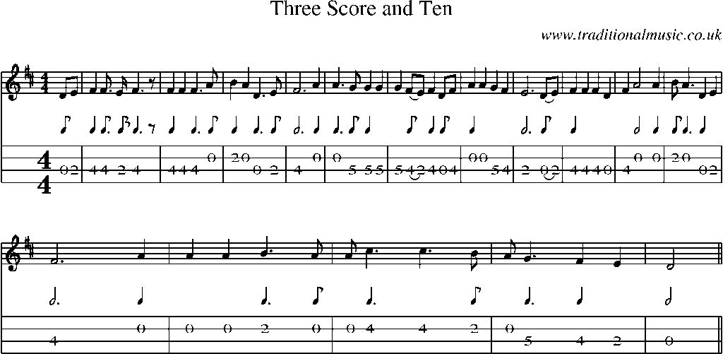 Mandolin Tab & Sheet Music - Three Score And Ten