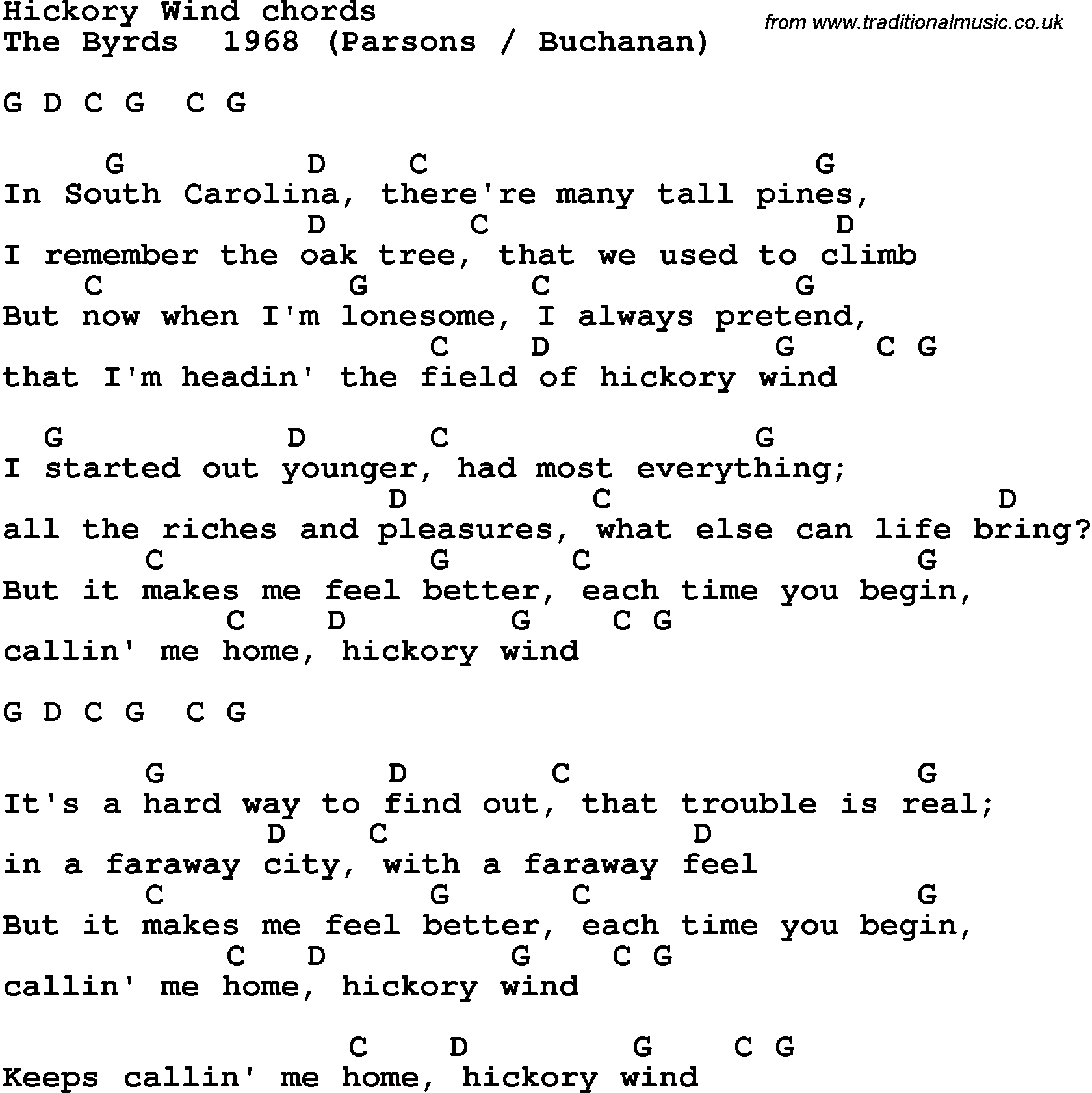 Song lyrics with guitar chords for Hickory Wind