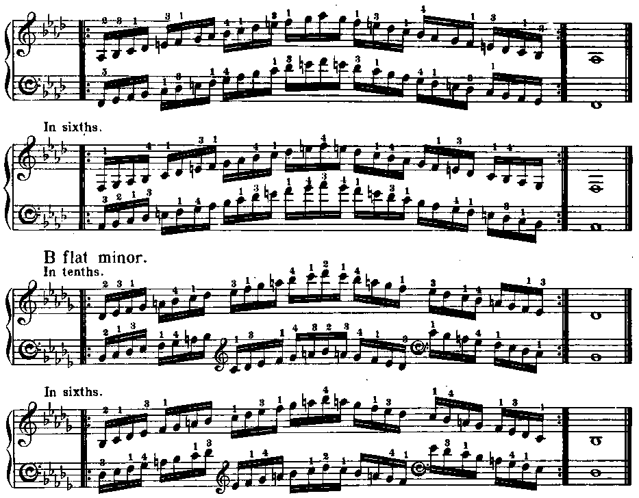 Scales And Arpeggios For Keyboard With Exercises, page 0119