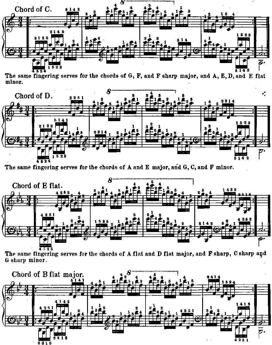 Scales And Arpeggios For Keyboard With Exercises, page 0138