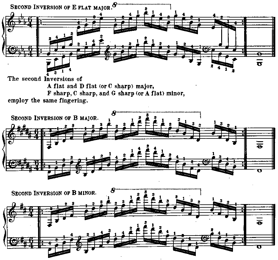 Scales And Arpeggios For Keyboard With Exercises, page 0147