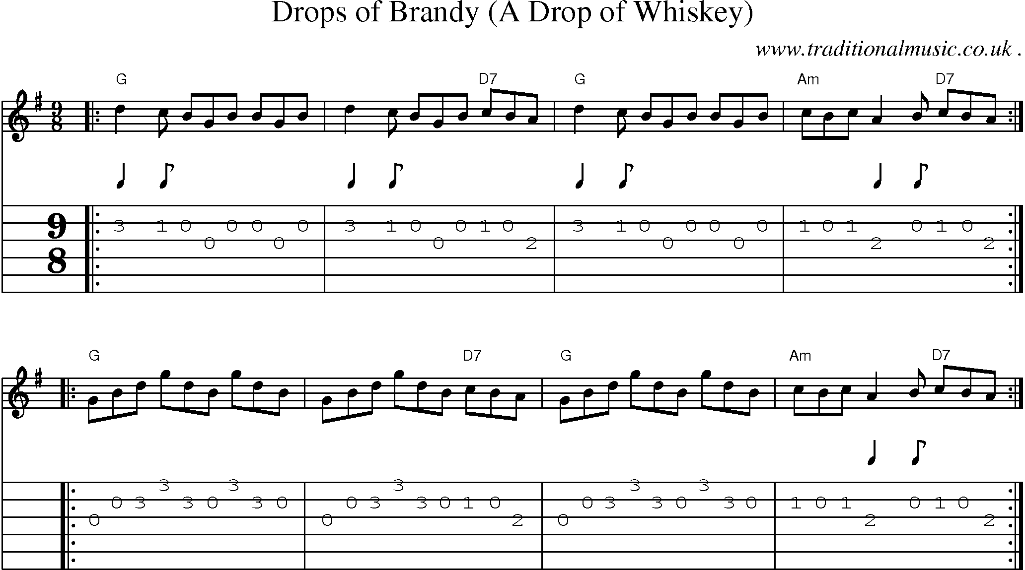 Guitar Chords For Drops