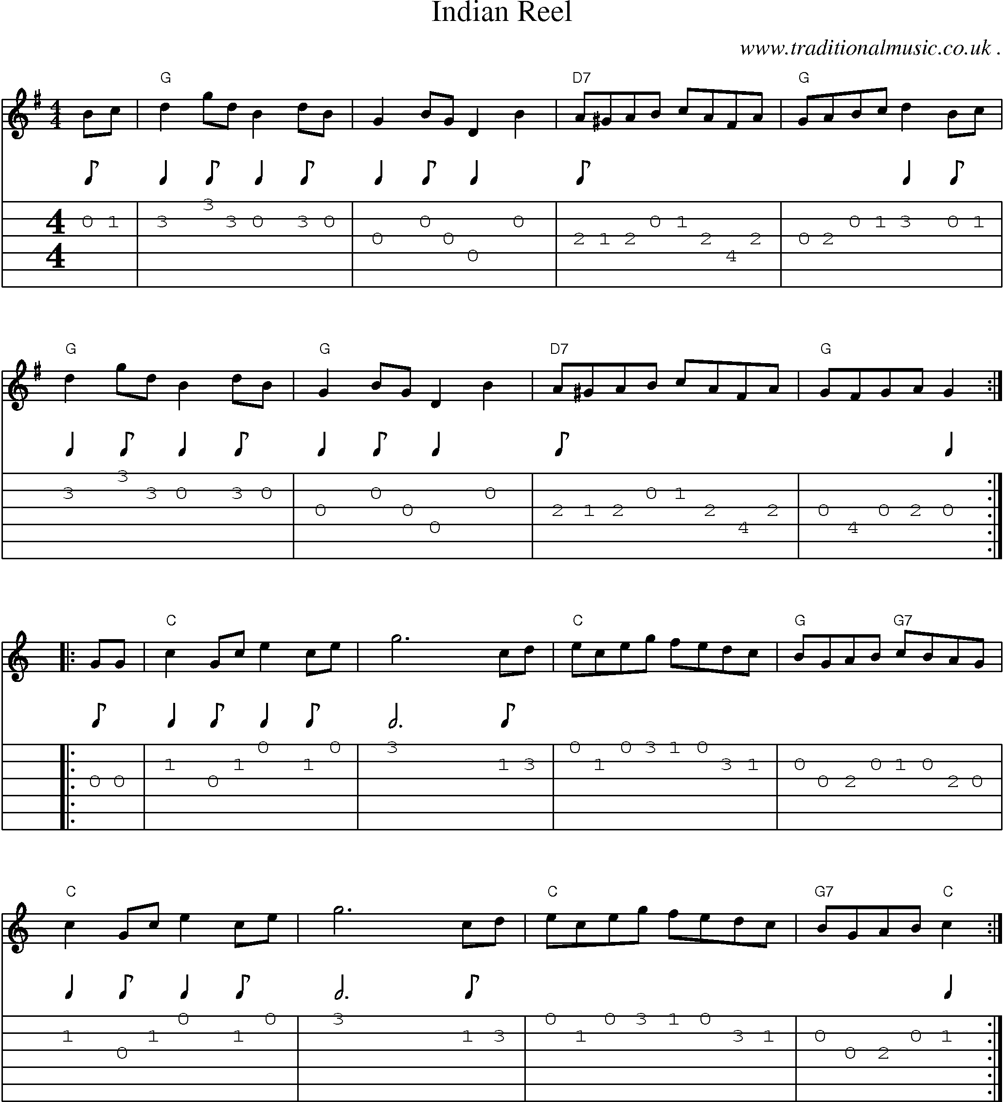 Scottish Tune, Sheetmusic, Midi, Mp3, Guitar chords u0026 tabs: Indian Reel