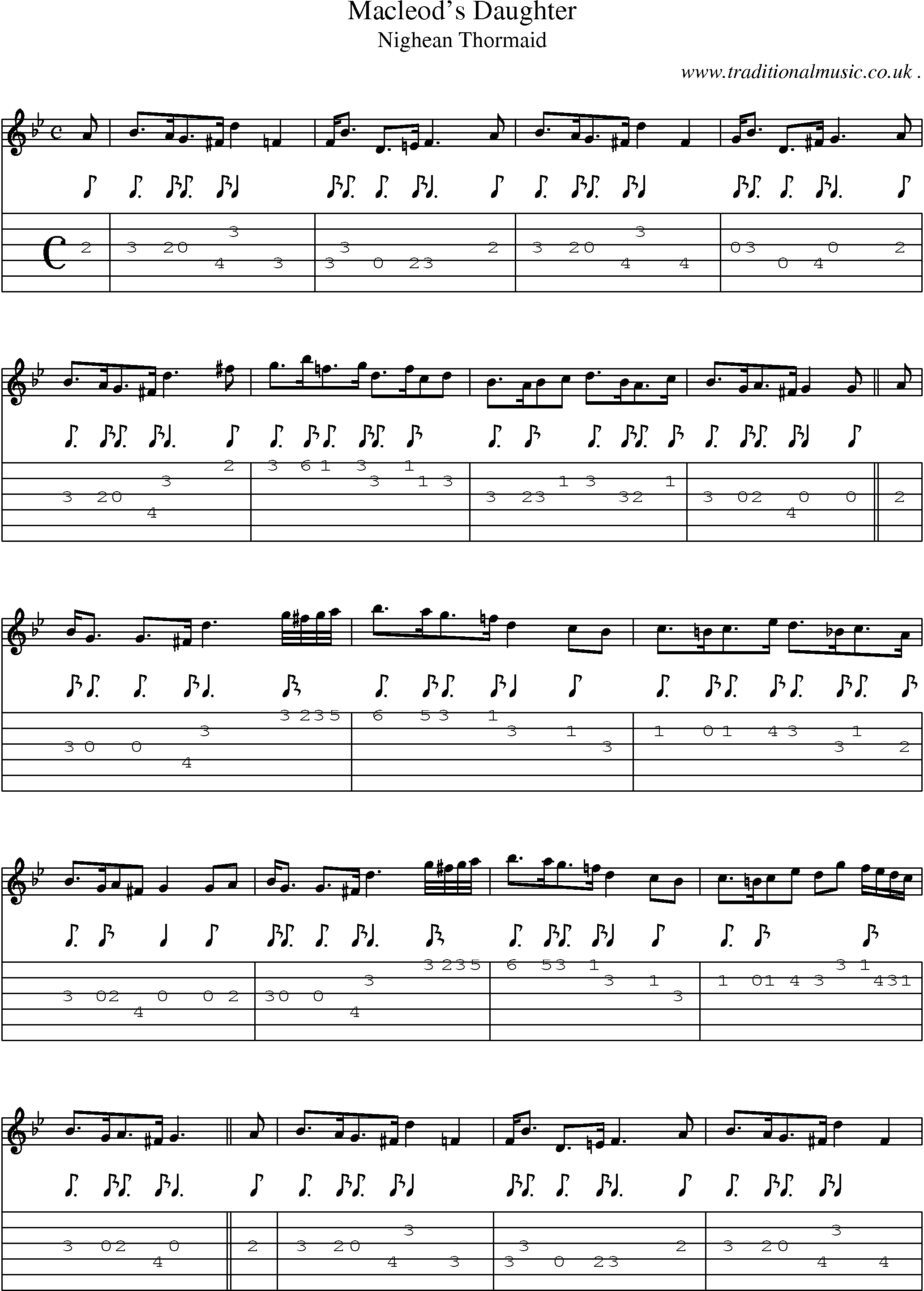 The Morticians Daughter Guitar Chords
